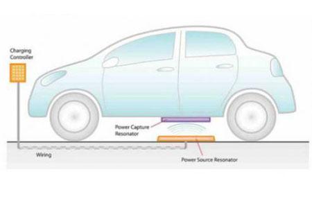Toyota Juga Mengembangkan Wireless Charging Mobil