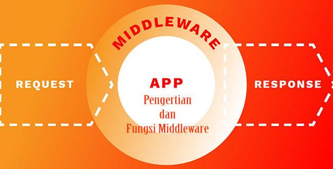 Pengertian dan Fungsi Middleware